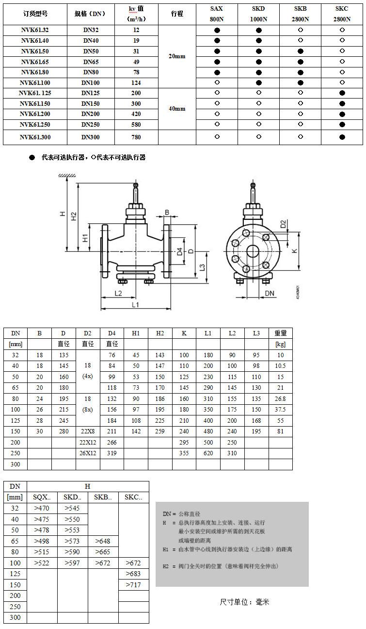 西门子电动调节阀采用原装白进口德国西门子液压