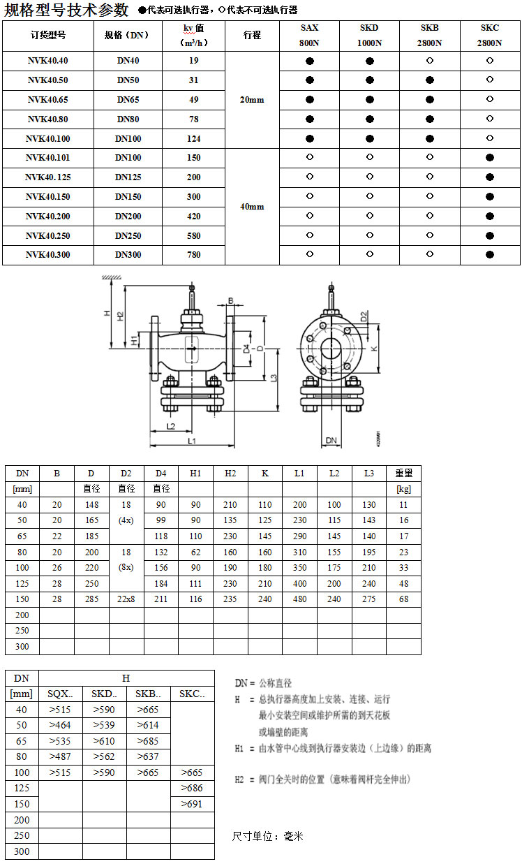 nvk40系列水系统电动调节阀阀体